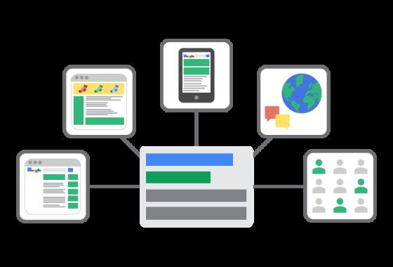 Zion WebPosicionamiento Google Ads